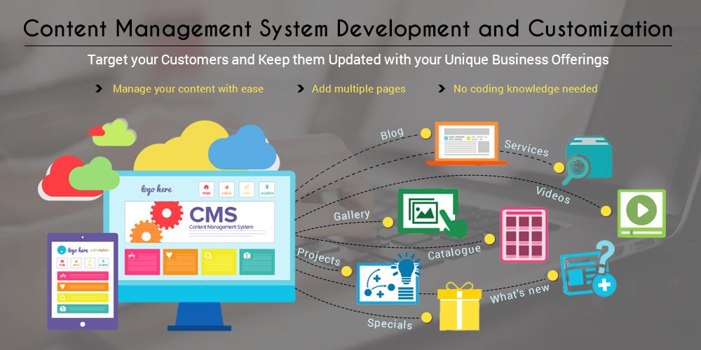CMS website design in Bangalore
