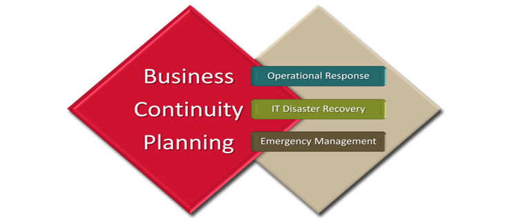 word 2013 business continuity plan