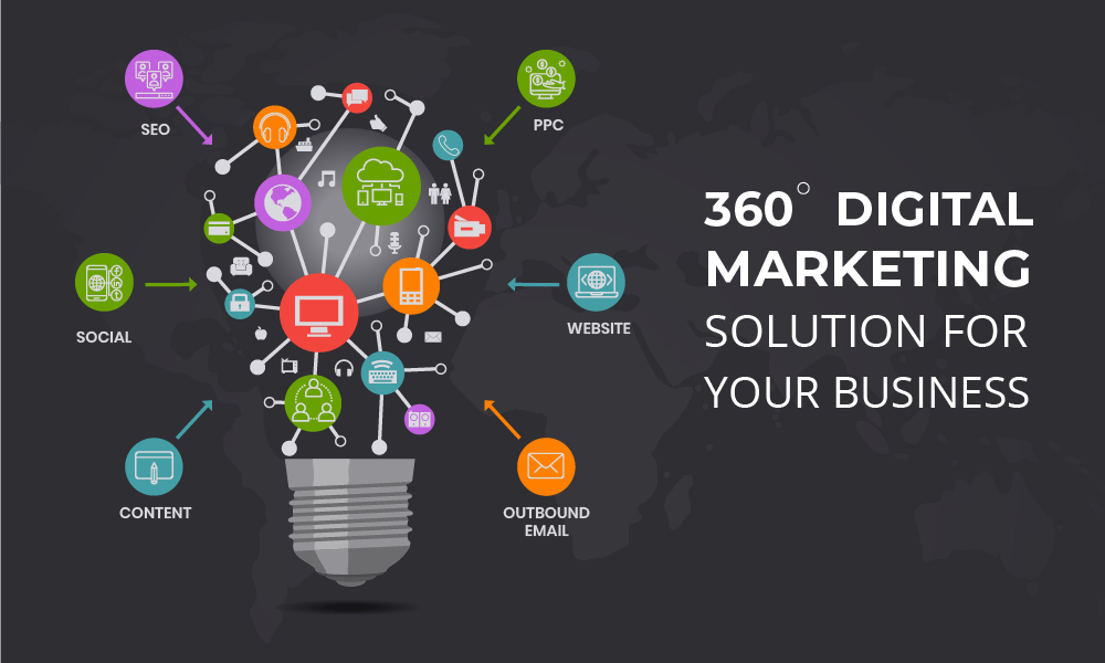SEO service providers in bangalore