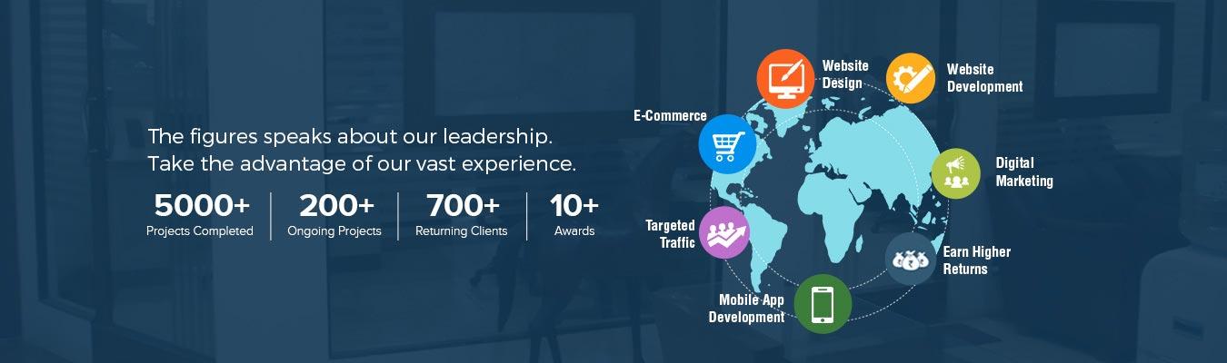 Website Designing, Mobile App, Ecommerce, SEO Bangalore, India ...