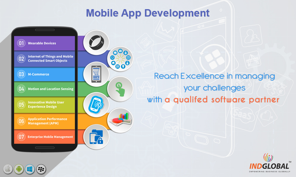 mobile-app-development-company-related-blog-146