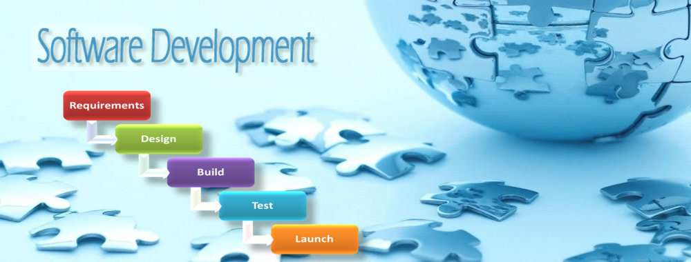 Best Real Estate Development Software : Software development company in bangalore