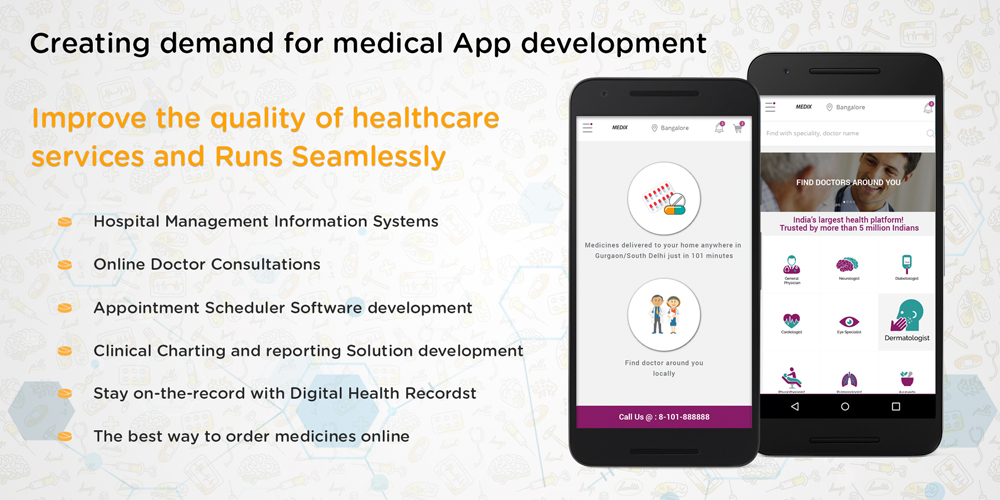 Medical app Development company in India