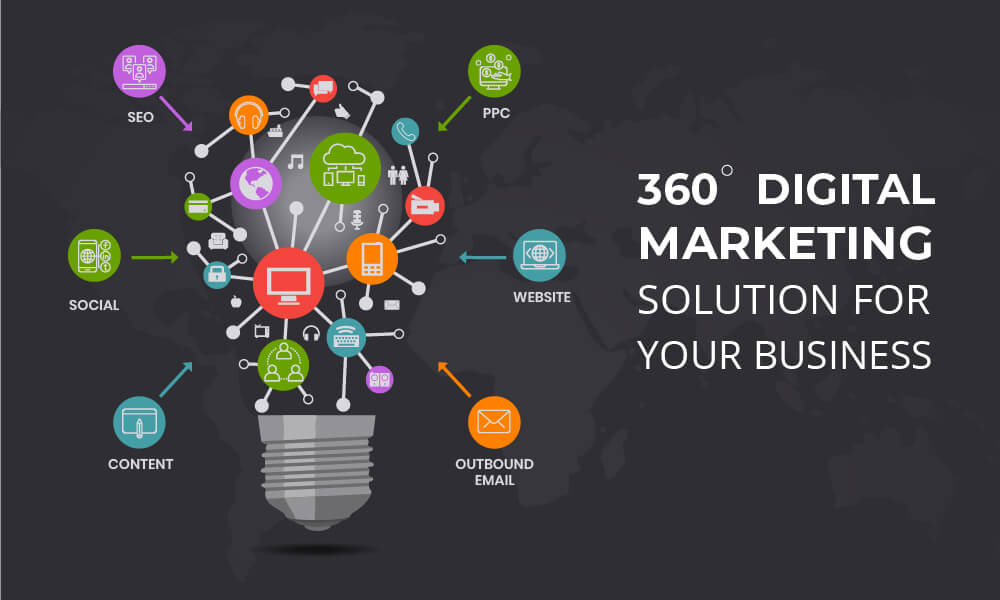 360 degree DIGITAL MARKETING solution