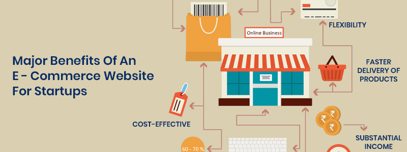 The 3 Major Benefits of an E Commerce Website for Startups