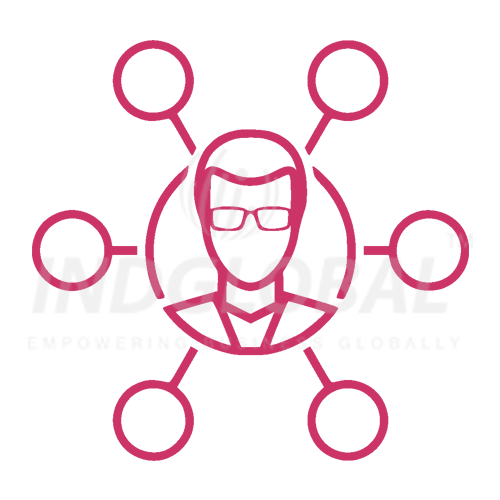 Indglobal-affilated-marketing-service-provider-Bangalore